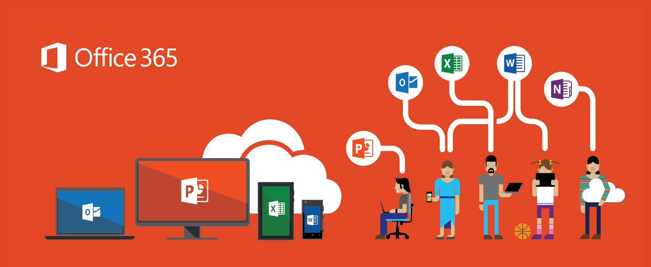 Microsoft O365 for your clients